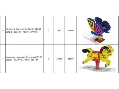 Распродажа оборудования для детских площадок